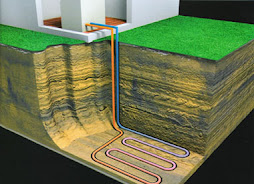 Geothermal Installations
