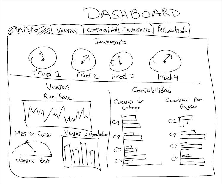 Website Wireframe Dashboard Examples