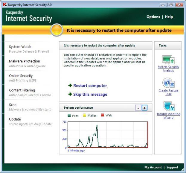 Kaspersky Internet Security 8.0.0.402 Beta.