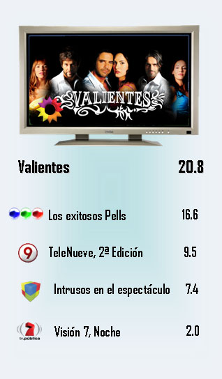 Rating: Argentina