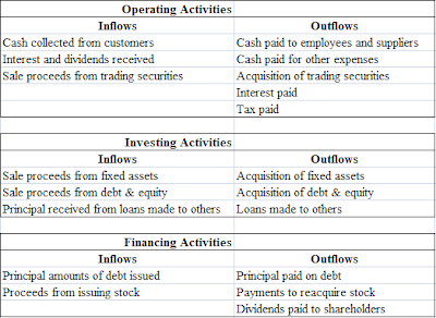 inventory accounting auditing and balance sheet The classification of either income statement or balance sheet items can be corrected without a journal entry because the particular financial statement item only needs to be reclassified.