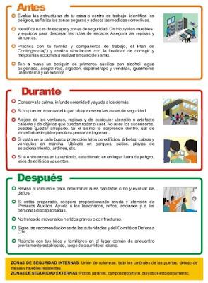 Guía de acción ante un sismo