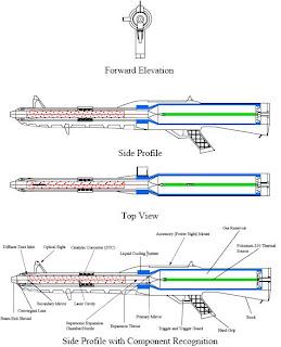 Nicholas Lai: TIS-1 Gasdynamic LaserWeapon System