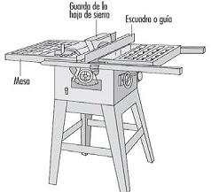 Muebles domoticos como delinear una pieza de madera sacar - Sierra circular pequena ...