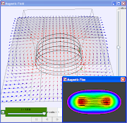 Ejs open source Magnetic Field due to moving charges & current java applet .
