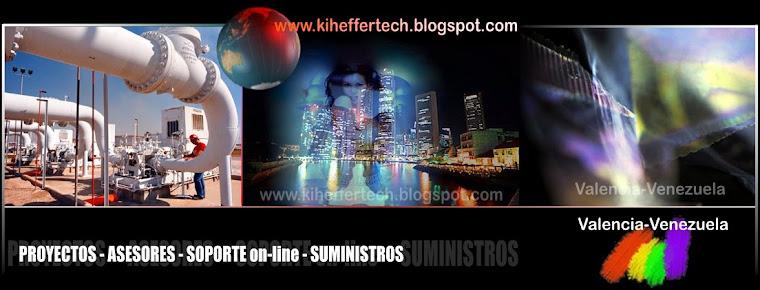 kiheffernexus.blogspot.com