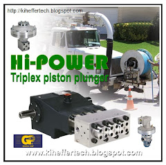 HI-POWER. Bombas triplex piston plunger.