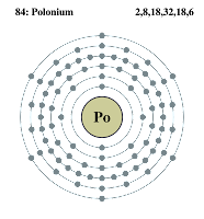 Electron Polonio