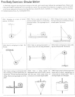 Physics120108 free body diagrams circular motion free body diagrams circular motion ccuart Image collections