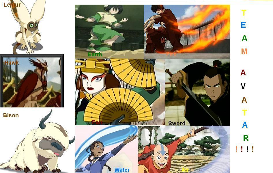 Avatar The Last Airbender Characters As Adults Avatar the Last Air Bender