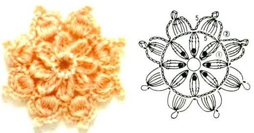 Patrones a crochet flores de primavera