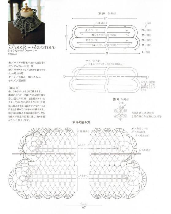 Cuellos tejidos en crochet ,patrones :lodijoella