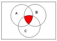Rangkuman Pelajaran Sekolah Matematika Sifat Dan Operasi Himpunan