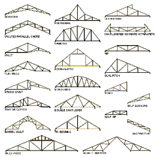 The road less traveled trusses Pre made roof trusses
