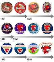 La vache qui rit Logo Evolution