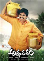 Annavaram Songs