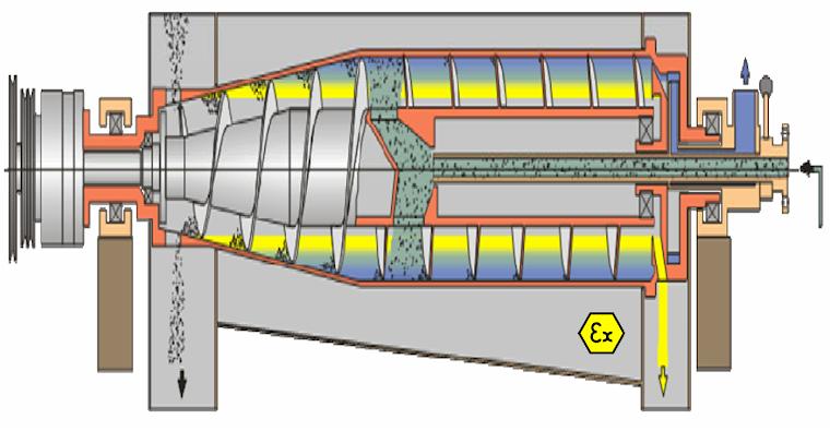 """Equipamentos mecânicos (não elétricos) com tipos de proteção """"Ex"""" para áreas classificadas."""