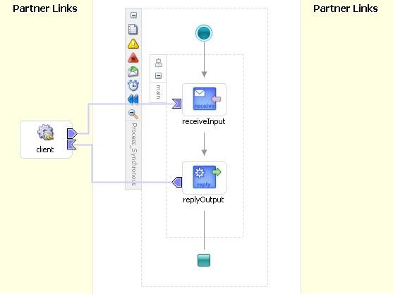 Different types of bpel processes oracle apps knowledge sharing in oracle bpel process designer when a project is created with the synchronous bpel process template the initial bpel process flow contains ccuart Gallery