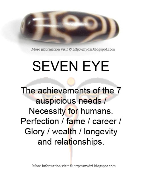 7 Eye Dzi Meaning Card