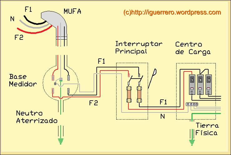 Control lum nico e instalaciones instalaciones el ctricas - Instalacion electrica superficie ...