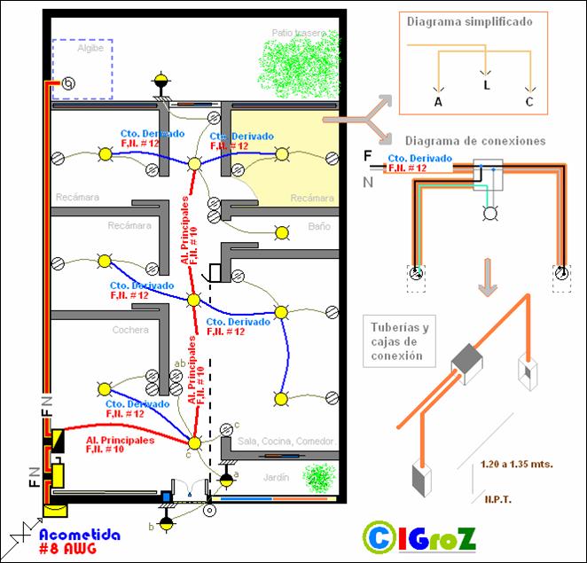 Control lum nico e instalaciones planos de instalaciones for Plano instalacion electrica