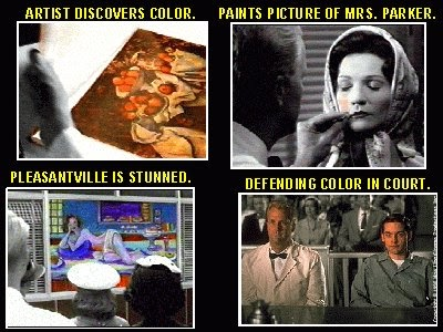 an analysis of the film pleasantville Film study suggested time for this unit: 7 days for this unit, you must complete both the introduction and wrap up tasks in addition to your film study.