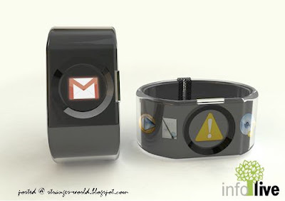 Futuristic/Concept Gadgets @ strange pictures