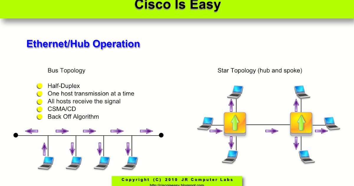 Cisco Packet Tracer Инструкция На Русском Скачать
