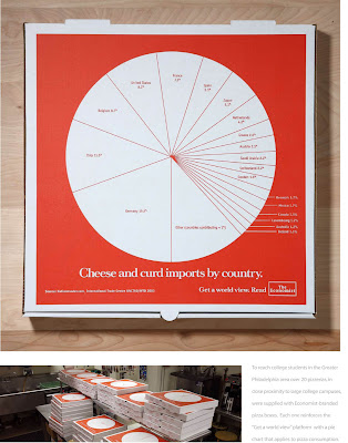 Pizza Boxes. The Economist quot;Pizza Boxesquot;
