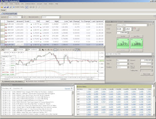 FOREX | Search Results | Trading Software – Expert advisors