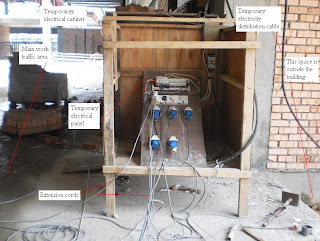 Temporary+Electrical+Cabinet+Picture Which Wiring Is Suitable For Temporary Installation on