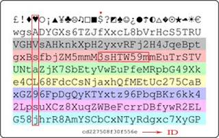 PasswordCard