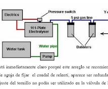 Author: Patrick J. Kelly Traducido por A.Lucas (Madrid) Sistemas automotores, PARTE 2