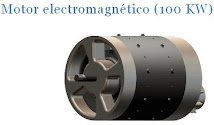 Motor electromagnetico, que NO consume ningun tipo de combustible.