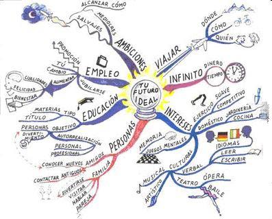 El Arte de Vivir: ¿Creamos el Futuro?