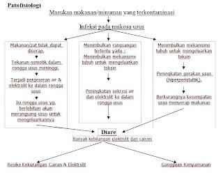 Jurnal keperawatan hemodialisa