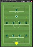 Tactica Football Manager 2008 FM 2008 4-4-1-1 Vodu Strike FM2008 melhor táctica eficaz equipas pequenas grandes medias mortifera