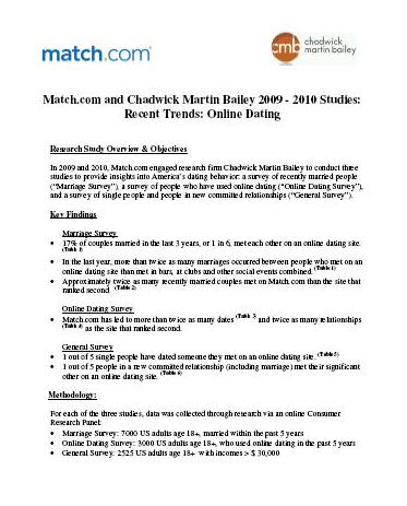 Online dating and marriage research #9
