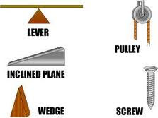 simple machine facts