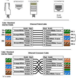 9 Pin Cable To 15 Wiring Diagram moreover Samsung Usb Cable Wiring Diagram in addition Arcade Power Supply Wiring Diagram as well Headphones Schematic Symbol furthermore Midi Cable Wiring Diagram. on usb keyboard schematic diagram