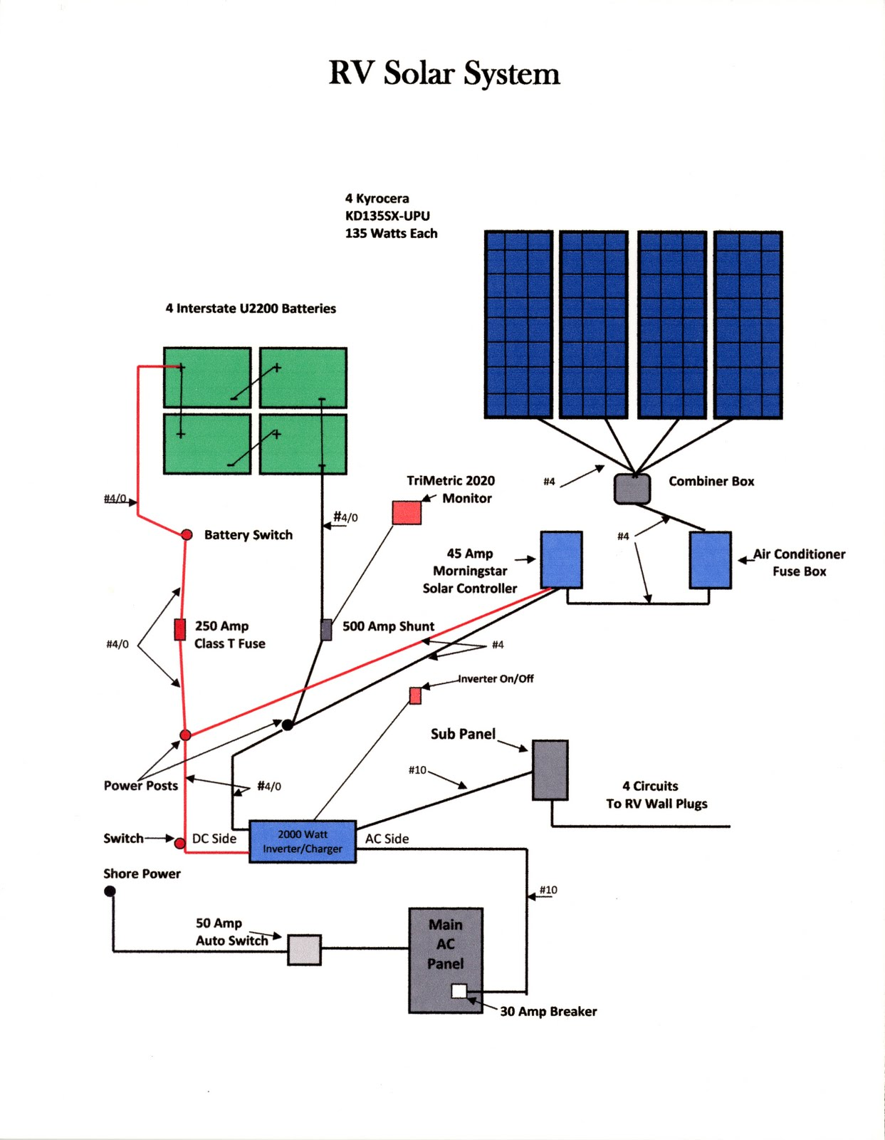 Rv Solar Diy For The Montana Inverter Charger Wiring Diagram