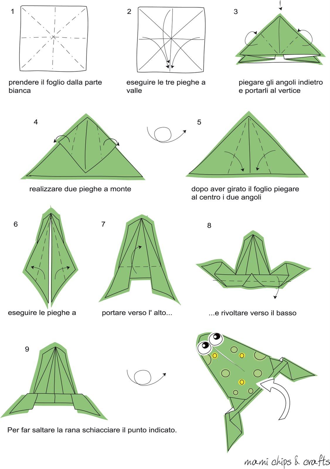 Origami Frog Video Tutorial