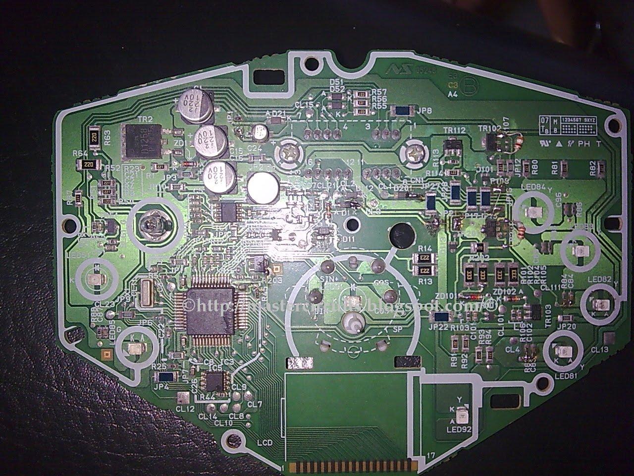 Shogun Speedometer Panel