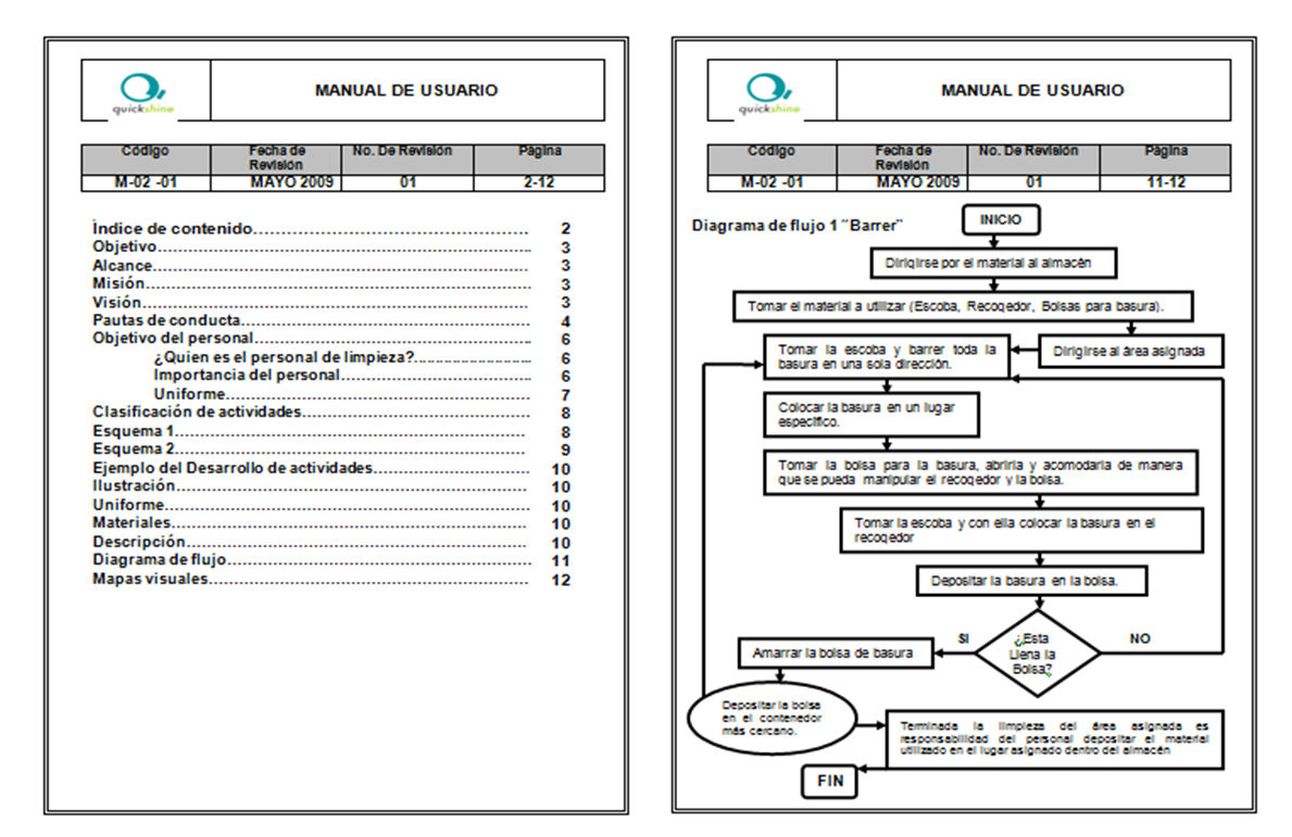Quickshine  Manual Operativo