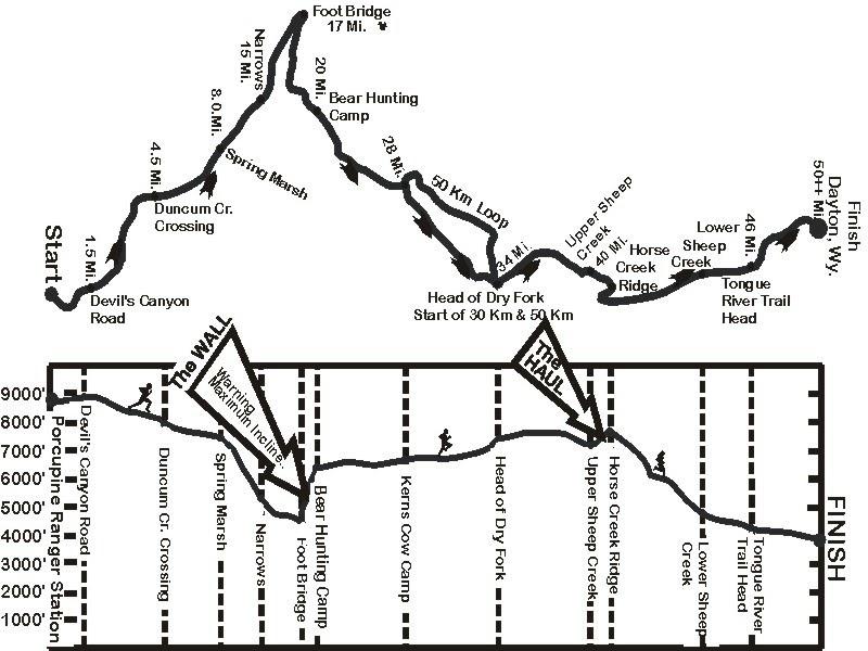 a trailrat u0026 39 s adventures        bighorn 100