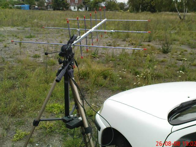 Aktualna konfiguracja do pracy przez satelity FM