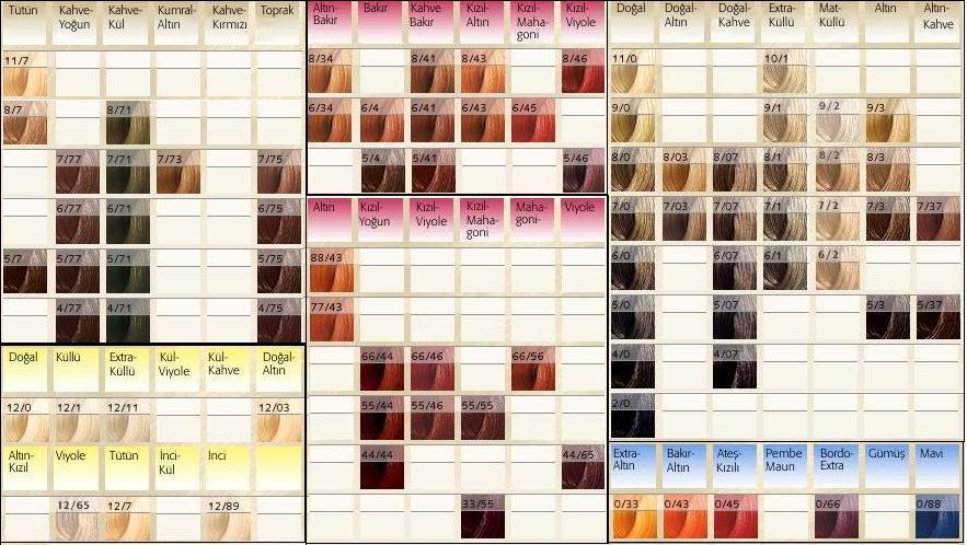 ... by Cns !: Saç boyaları renk kataloğu (Koleston-Loreal-Nevacolor