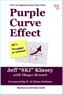 SKI's Purple Curve Effect