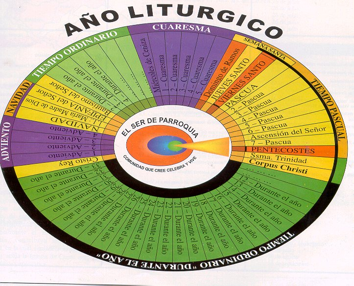 CALENDARIO LITURGICO