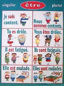 Le Blog Du Jaime Francais Conjuguer Etre Et S Appeler